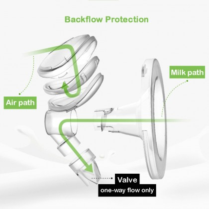 Spectra Handsfree Valve Spare Part (2pcs) For Spectra Handsfree Cup